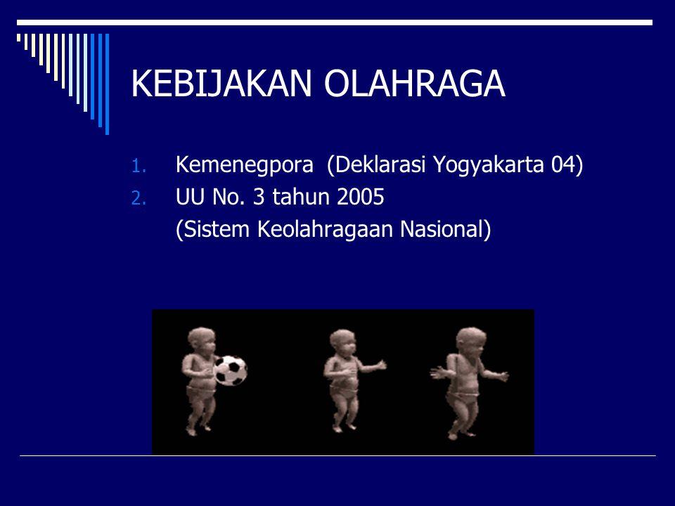 MINAT MASYARAKAT DALAM OLAHRAGA (TCM, 2004: Olahraga dan Pembangunan) Minat 15 % Tak Minat 85 %