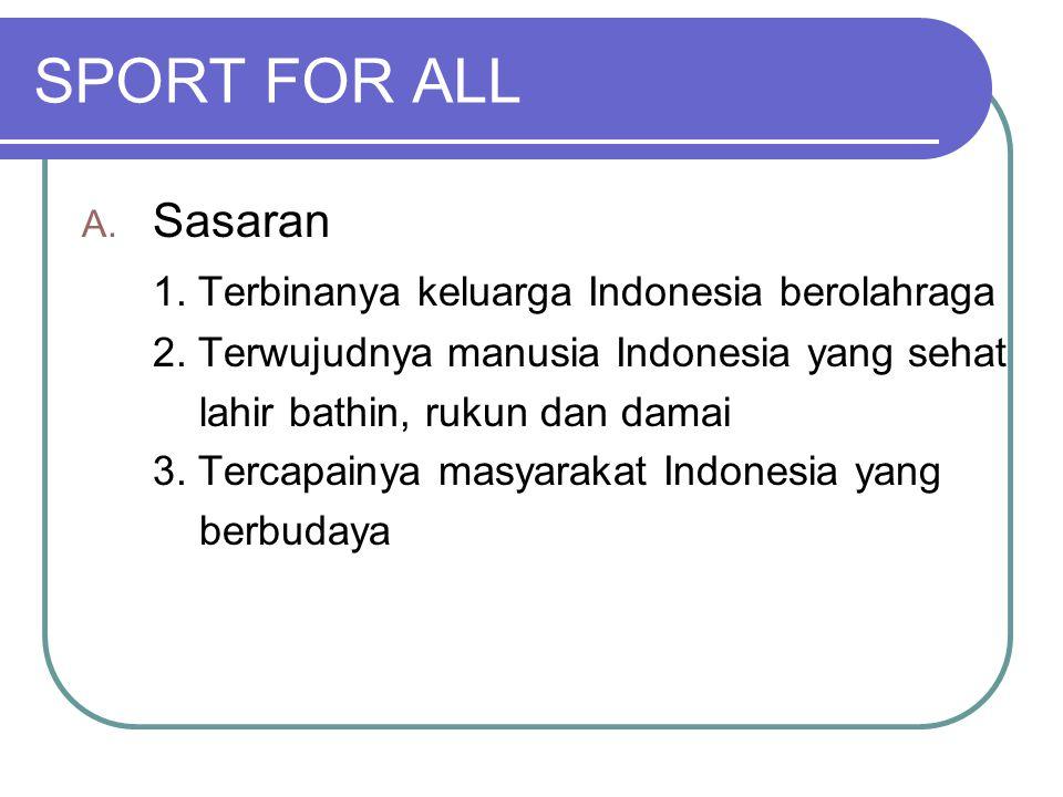 YANG HARUS SEGERA DILAKUKAN: 1. Membangun kebesaran kembali Indonesia : Bangunlah olahraganya 2.