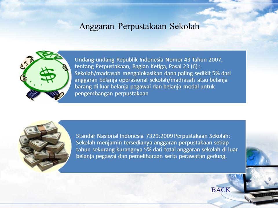 Anggaran Perpustakaan Sekolah BACK Undang-undang Republik Indonesia Nomor 43 Tahun 2007, tentang Perpustakaan, Bagian Ketiga, Pasal 23 (6) : Sekolah/m