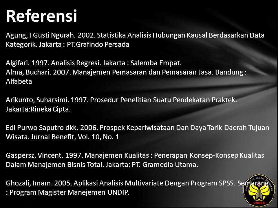 Referensi Agung, I Gusti Ngurah. 2002.