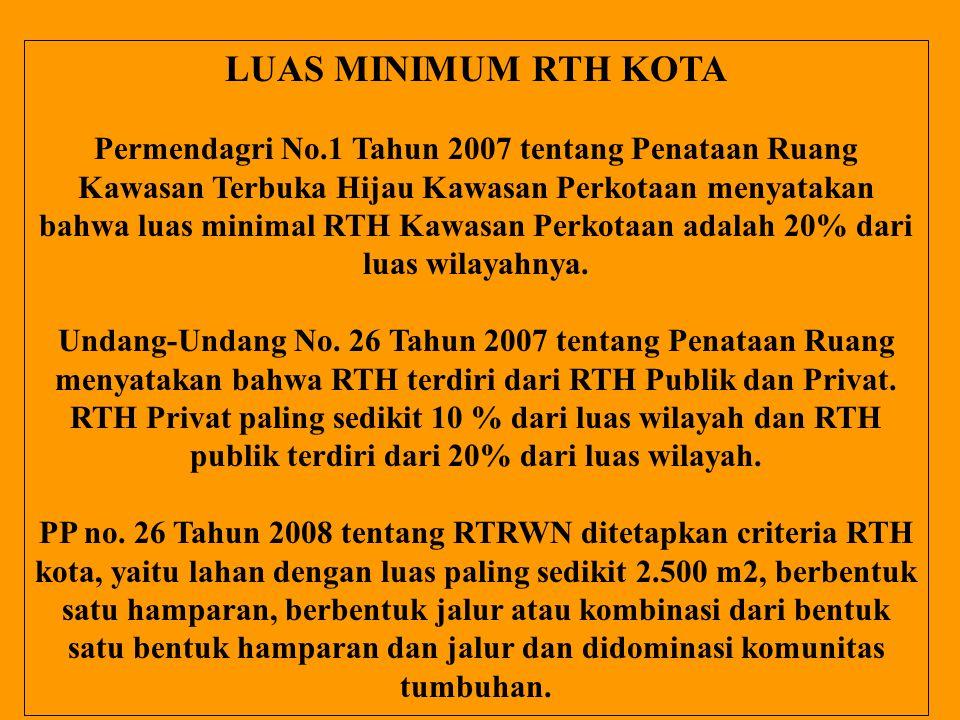 LUAS MINIMUM RTH KOTA Permendagri No.1 Tahun 2007 tentang Penataan Ruang Kawasan Terbuka Hijau Kawasan Perkotaan menyatakan bahwa luas minimal RTH Kaw