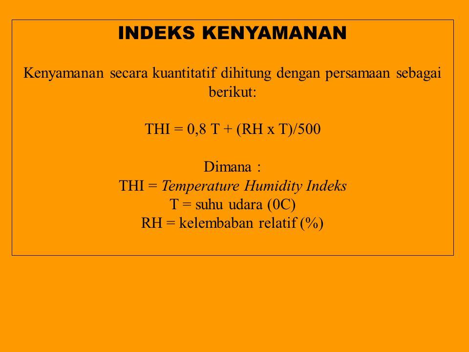 INDEKS KENYAMANAN Kenyamanan secara kuantitatif dihitung dengan persamaan sebagai berikut: THI = 0,8 T + (RH x T)/500 Dimana : THI = Temperature Humid