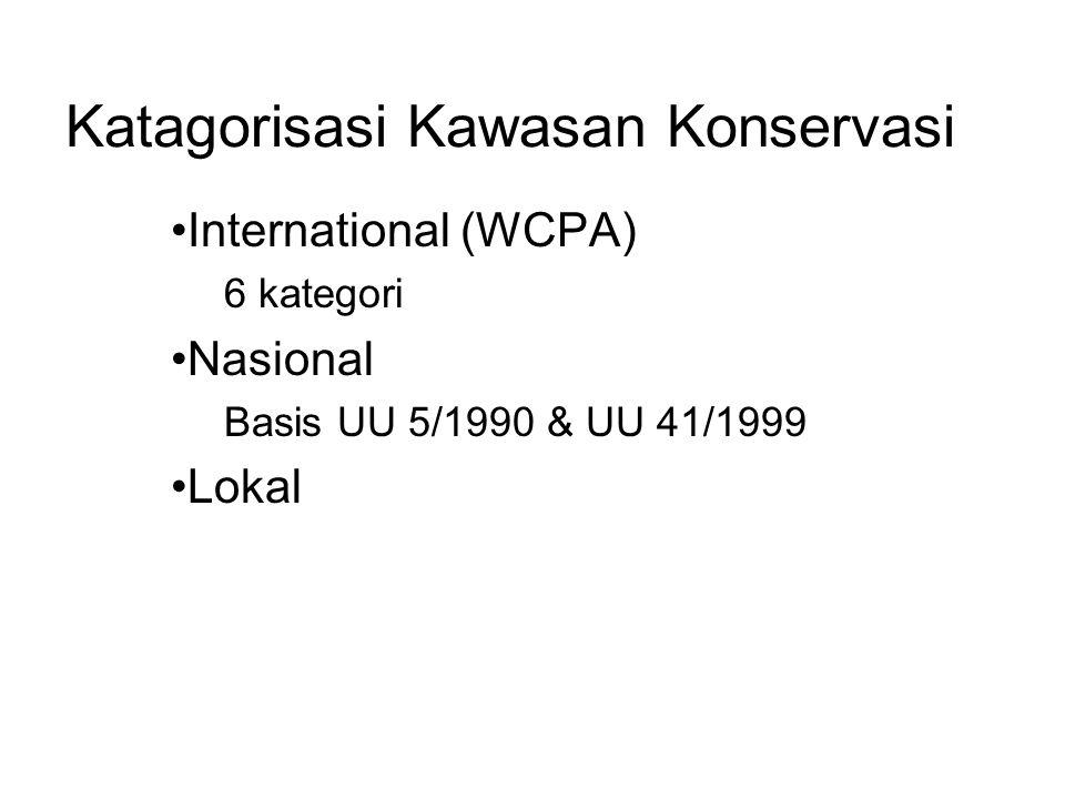 Katagorisasi Kawasan Konservasi International (WCPA) 6 kategori Nasional Basis UU 5/1990 & UU 41/1999 Lokal