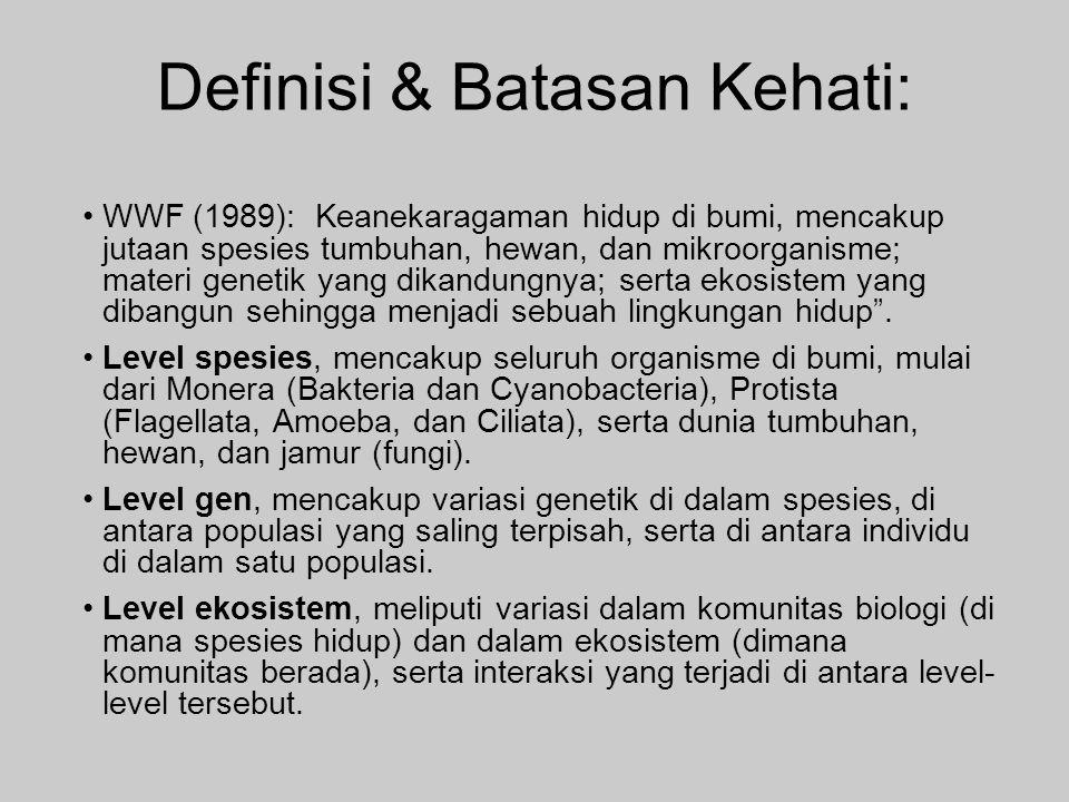 Definisi & Batasan Kehati: WWF (1989): Keanekaragaman hidup di bumi, mencakup jutaan spesies tumbuhan, hewan, dan mikroorganisme; materi genetik yang dikandungnya; serta ekosistem yang dibangun sehingga menjadi sebuah lingkungan hidup .