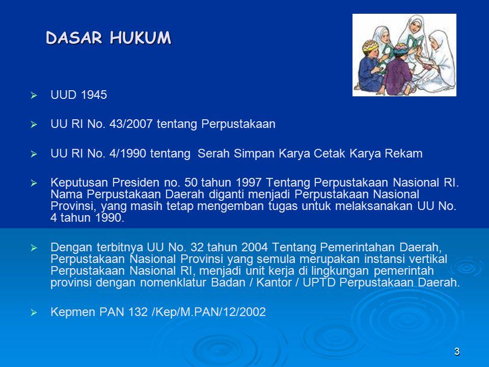 3  UUD 1945  UU RI No. 43/2007 tentang Perpustakaan  UU RI No. 4/1990 tentang Serah Simpan Karya Cetak Karya Rekam  Keputusan Presiden no. 50 tahu