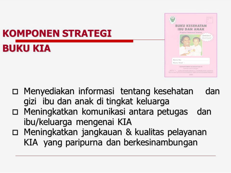 KOMPONEN STRATEGI BUKU KIA  Menyediakan informasi tentang kesehatan dan gizi ibu dan anak di tingkat keluarga  Meningkatkan komunikasi antara petuga