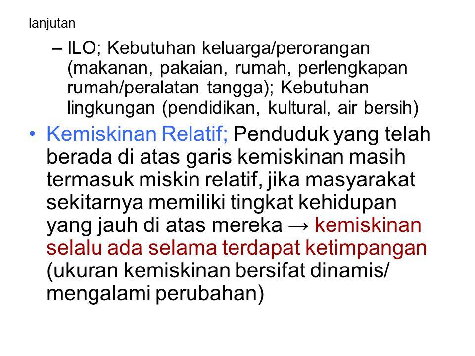 INDIKATOR KEMISKINAN DI INDONESIA Tingkat konsumsi beras Tingkat pendapatan Indikator kesejahteraan rakyat –Kesehatan –Gizi –Pendidikan –Kesempatan kerja –Perumahan