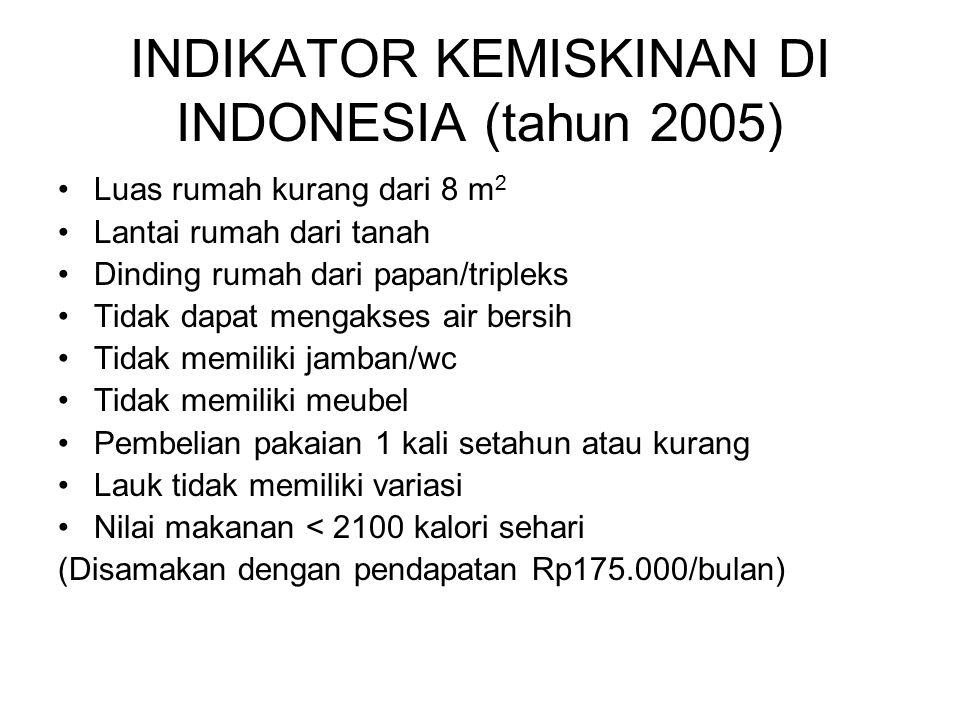 INDIKATOR KEMISKINAN DI INDONESIA (tahun 2005) Luas rumah kurang dari 8 m 2 Lantai rumah dari tanah Dinding rumah dari papan/tripleks Tidak dapat meng