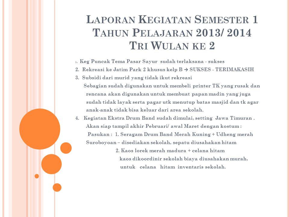 L APORAN K EGIATAN S EMESTER 1 T AHUN P ELAJARAN 2013/ 2014 T RI W ULAN KE 2 1.