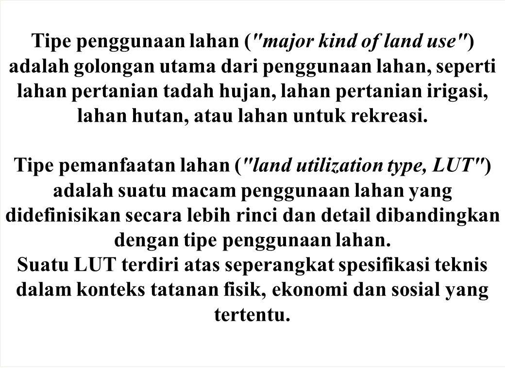 Tipe penggunaan lahan (
