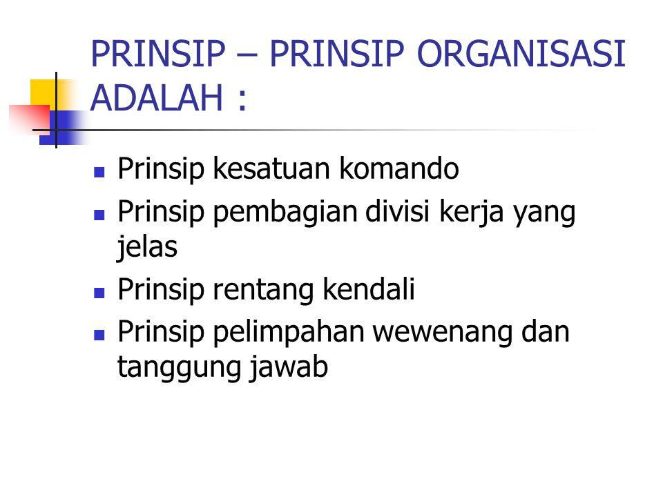 PRINSIP – PRINSIP ORGANISASI ADALAH : Prinsip kesatuan komando Prinsip pembagian divisi kerja yang jelas Prinsip rentang kendali Prinsip pelimpahan we