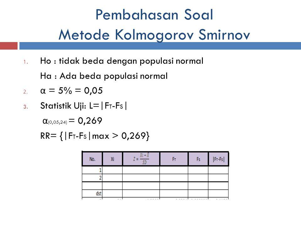 Pembahasan Soal Metode Kolmogorov Smirnov 1. Ho : tidak beda dengan populasi normal Ha : Ada beda populasi normal 2. α = 5% = 0,05 3. Statistik Uji: L