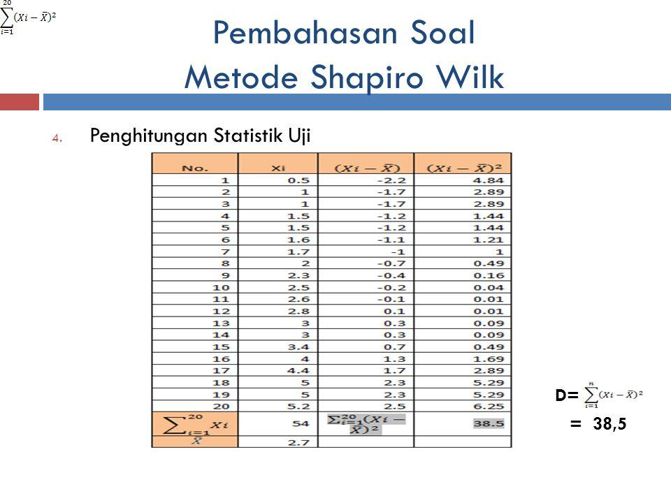 Pembahasan Soal Metode Shapiro Wilk 4. Penghitungan Statistik Uji D= = 38,5