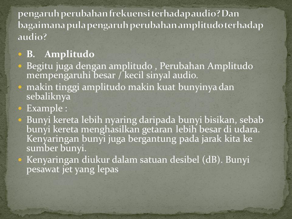 B. Amplitudo Begitu juga dengan amplitudo, Perubahan Amplitudo mempengaruhi besar / kecil sinyal audio. makin tinggi amplitudo makin kuat bunyinya dan