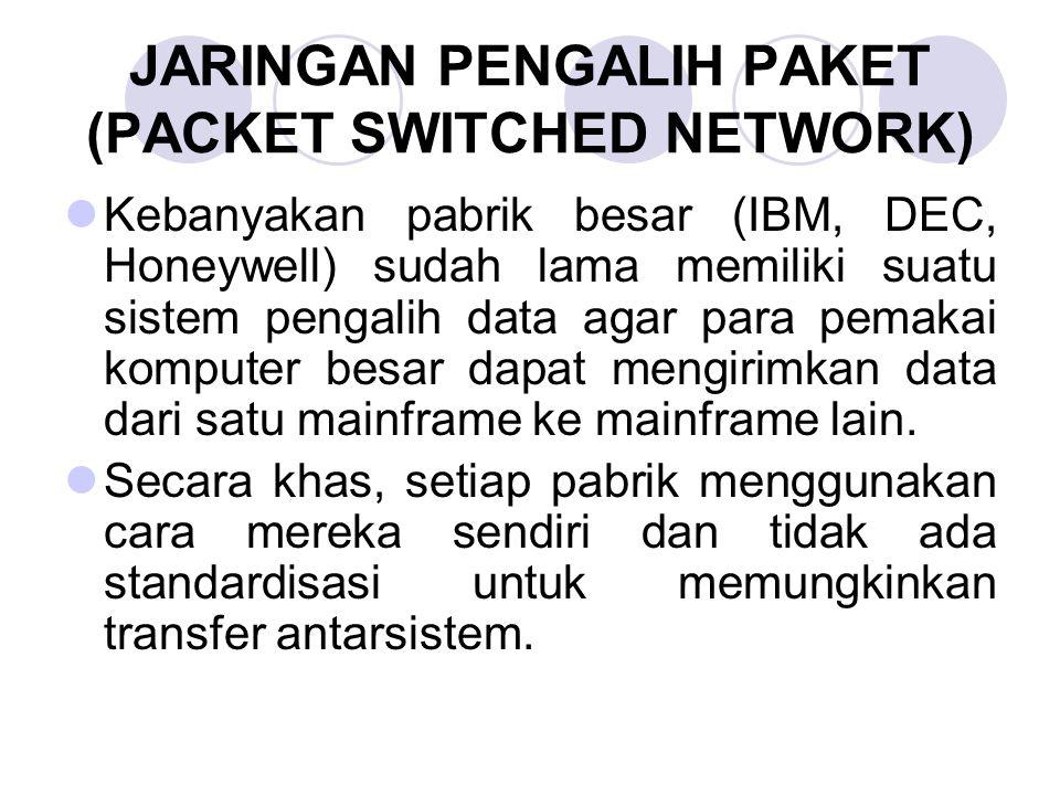 JARINGAN PENGALIH PAKET (PACKET SWITCHED NETWORK) Kebanyakan pabrik besar (IBM, DEC, Honeywell) sudah lama memiliki suatu sistem pengalih data agar pa