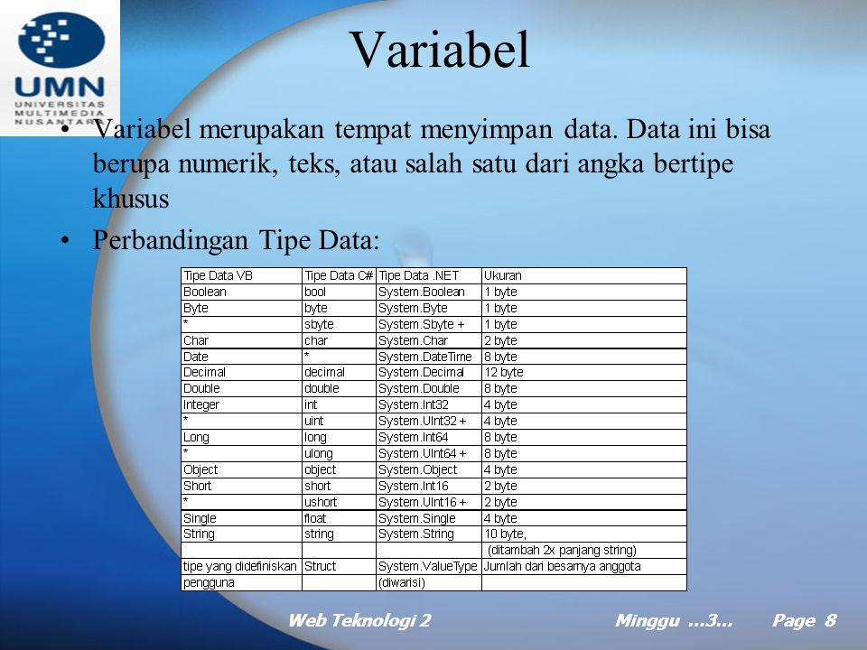 Web Teknologi 2Minggu …3… Page 7 Ekspresi Ekspresi memungkinkan anda untuk: –Membandingkan nilai satu sama lain.