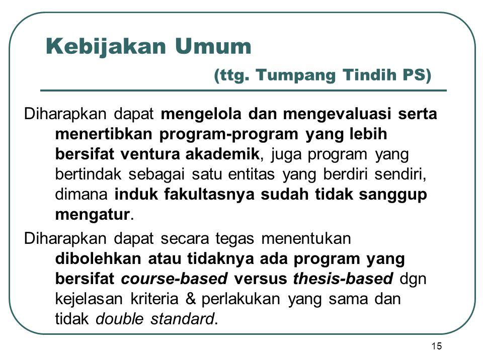 Kebijakan Umum (ttg. Tumpang Tindih PS) Diharapkan dapat mengelola dan mengevaluasi serta menertibkan program-program yang lebih bersifat ventura akad