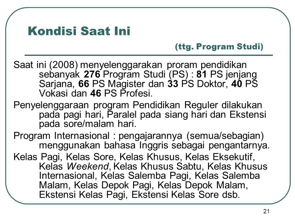 Kondisi Saat Ini (ttg. Program Studi) Saat ini (2008) menyelenggarakan proram pendidikan sebanyak 276 Program Studi (PS) : 81 PS jenjang Sarjana, 66 P