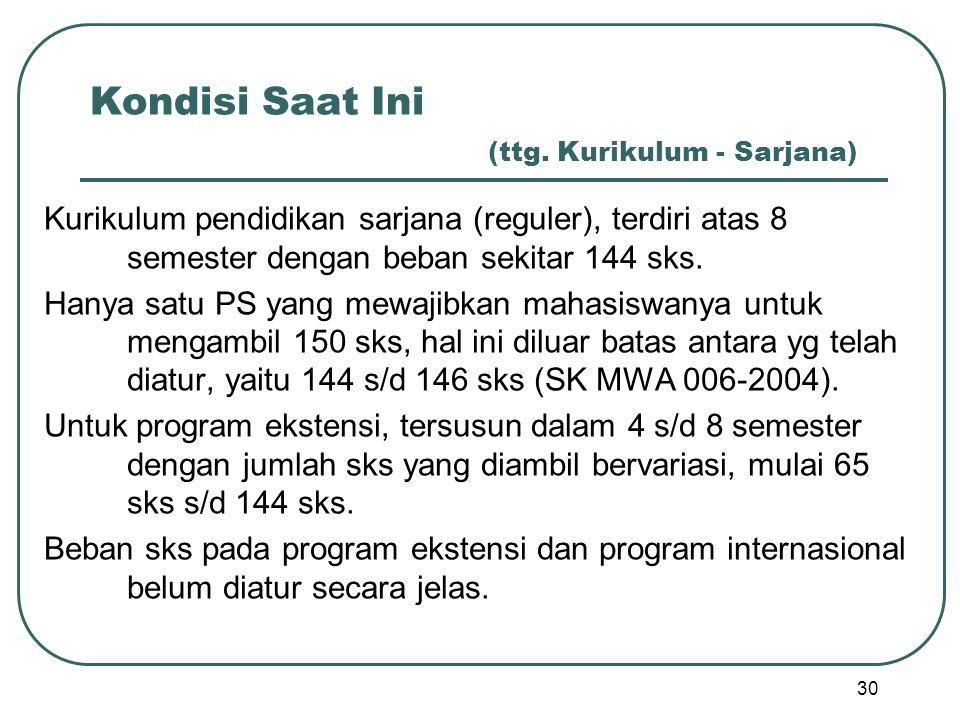 Kondisi Saat Ini (ttg. Kurikulum - Sarjana) Kurikulum pendidikan sarjana (reguler), terdiri atas 8 semester dengan beban sekitar 144 sks. Hanya satu P