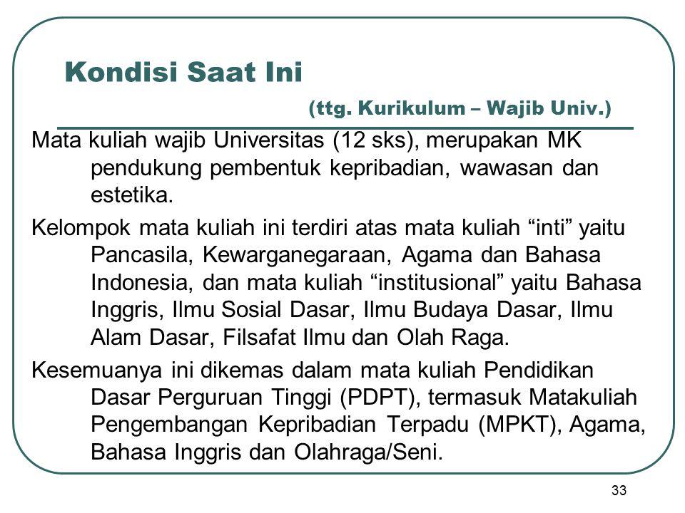 Kondisi Saat Ini (ttg. Kurikulum – Wajib Univ.) Mata kuliah wajib Universitas (12 sks), merupakan MK pendukung pembentuk kepribadian, wawasan dan este