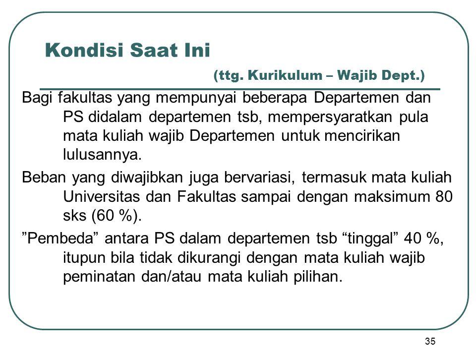 Kondisi Saat Ini (ttg. Kurikulum – Wajib Dept.) Bagi fakultas yang mempunyai beberapa Departemen dan PS didalam departemen tsb, mempersyaratkan pula m