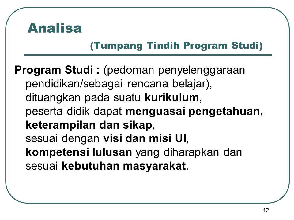 Analisa (Tumpang Tindih Program Studi) Program Studi : (pedoman penyelenggaraan pendidikan/sebagai rencana belajar), dituangkan pada suatu kurikulum,