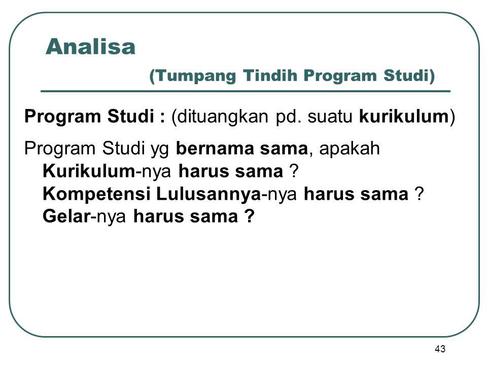 Analisa (Tumpang Tindih Program Studi) Program Studi : (dituangkan pd. suatu kurikulum) Program Studi yg bernama sama, apakah Kurikulum-nya harus sama