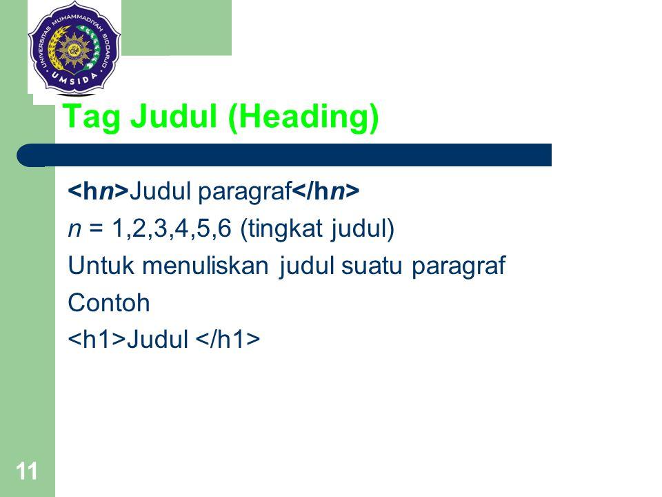 11 Tag Judul (Heading) Judul paragraf n = 1,2,3,4,5,6 (tingkat judul) Untuk menuliskan judul suatu paragraf Contoh Judul
