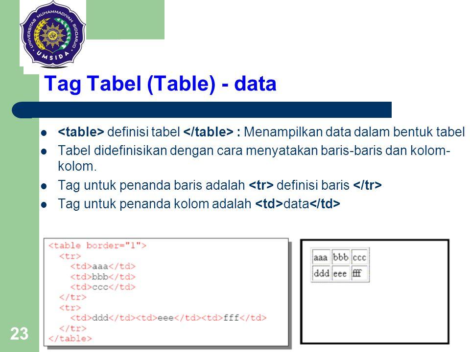 23 Tag Tabel (Table) - data definisi tabel : Menampilkan data dalam bentuk tabel Tabel didefinisikan dengan cara menyatakan baris-baris dan kolom- kol
