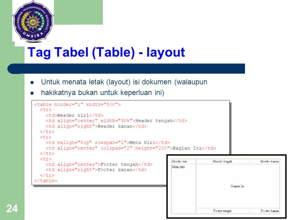 24 Tag Tabel (Table) - layout Untuk menata letak (layout) isi dokumen (walaupun hakikatnya bukan untuk keperluan ini)