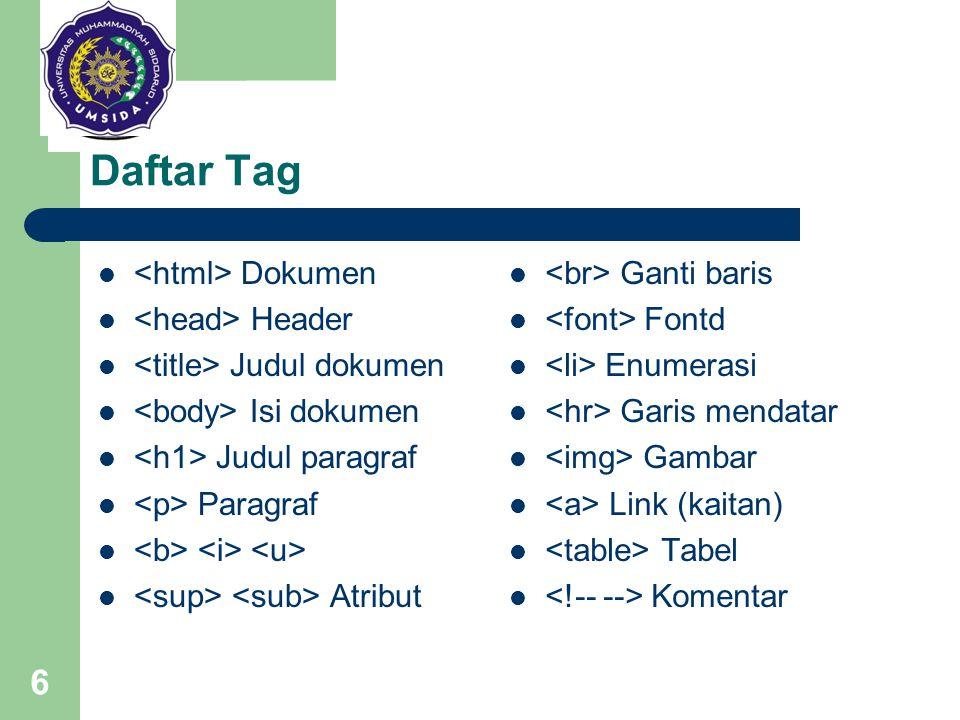 6 Daftar Tag Dokumen Header Judul dokumen Isi dokumen Judul paragraf Paragraf Atribut Ganti baris Fontd Enumerasi Garis mendatar Gambar Link (kaitan)