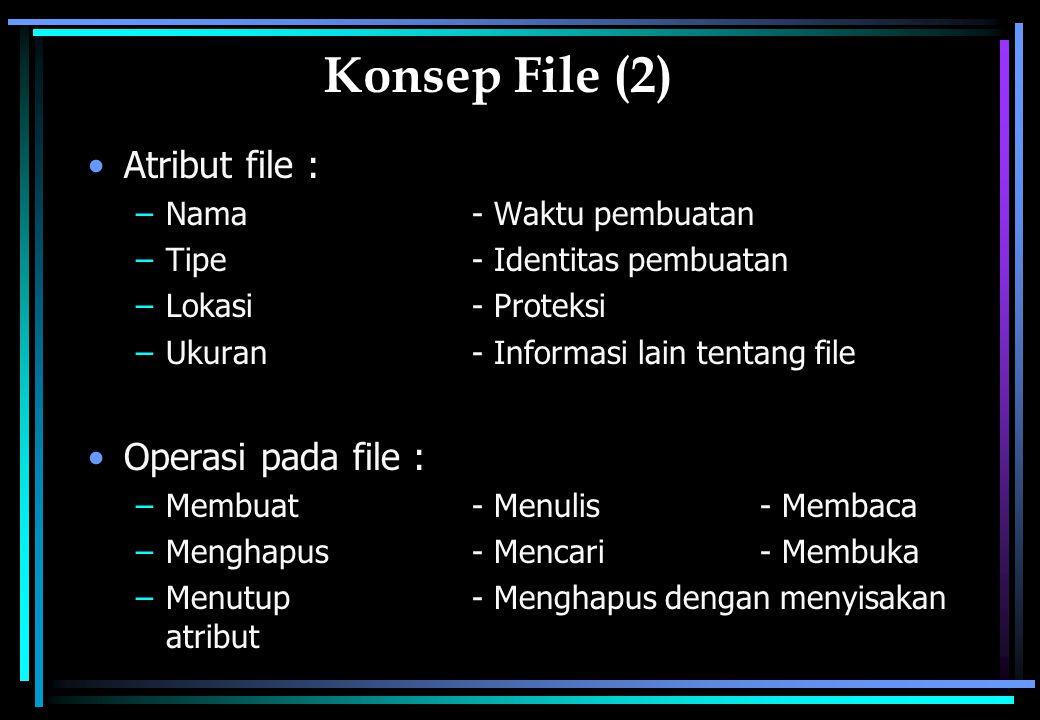 Konsep File (3) Tipe File : Jenis berkasAkhiranFungsi executableexe, com, bat, binprogram yang siap dijalankan objekobj, obahasa mesin, kode terkompilasi kode asal (source code) c, cc, pas, java, asm, a kode asal dari berbagai bahasa batchbat, shperintah pada shell texttxt, docdata text, document pengolah katawpd, tex, docformat jenis pengolah data librarylib, a, DLLlibrary untuk rutin program print, gambarps, dvi, gifformat aSCII atau biner untuk dicetak archivearc, zip, tarbeberapa berkas yang dikumpulkan menjadi satu berkas.