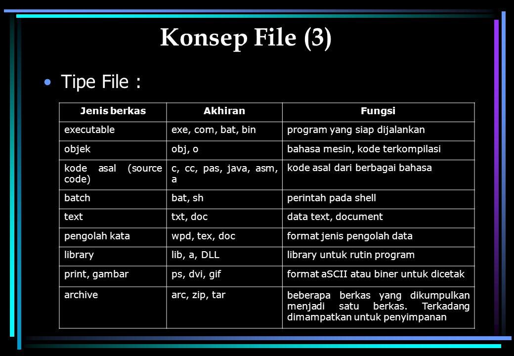 Konsep File (3) Tipe File : Jenis berkasAkhiranFungsi executableexe, com, bat, binprogram yang siap dijalankan objekobj, obahasa mesin, kode terkompil