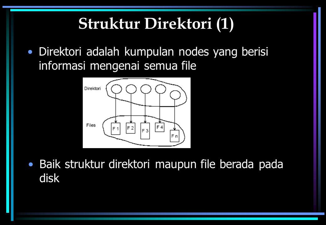 Struktur Direktori (2) Operasi pada direktori : –Mencari file- Membuat file –Menghapus file- Melihat isi direktori –Ubah nama file- Traverse sistem file –Membuka direktori- Menutup direktori Struktur Direktori : –Single Level Directory –Two Level Directory –Tree-Structured Directory