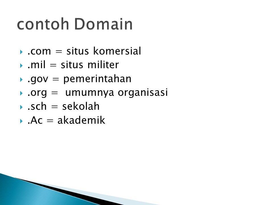 .com = situs komersial .mil = situs militer .gov = pemerintahan .org = umumnya organisasi .sch = sekolah .Ac = akademik