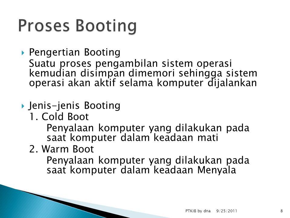  Pengertian Booting Suatu proses pengambilan sistem operasi kemudian disimpan dimemori sehingga sistem operasi akan aktif selama komputer dijalankan  Jenis-jenis Booting 1.