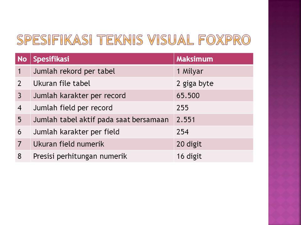 VISUAL FOXPRO SEBAGAI RDBMS 1.Merancang sendiri format penyimpanan informasi 2.Menyimpan data dalam jumlah besar 3.Menata data dalam bentuk tabel 4.Mendapatkan informasi berdasarkan kriteria tertentu (query) 5.Merancang sendiri form untuk memasukkan data ke dalam tabel 6.Mengolah data menjadi informasi dan menyajikannya dalam bentuk laporan 7.Merangkai berbagai unsur penggunaan didalamnya menjadi suatu aplikasi