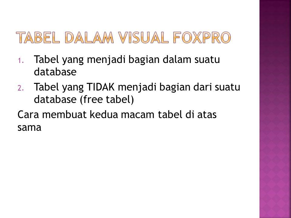 1.Tabel yang menjadi bagian dalam suatu database 2.