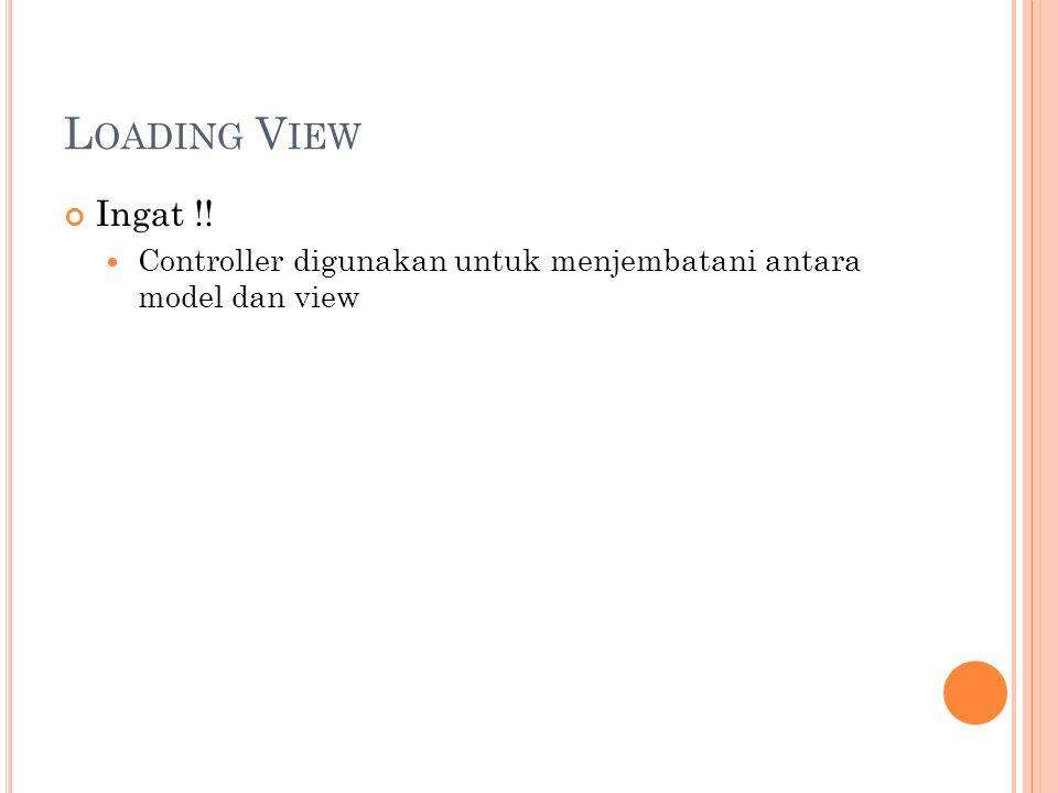L OADING V IEW Ingat !! Controller digunakan untuk menjembatani antara model dan view