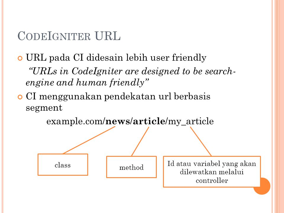 C ODE I GNITER URL URL pada CI didesain lebih user friendly URLs in CodeIgniter are designed to be search- engine and human friendly CI menggunakan pendekatan url berbasis segment example.com/ news / article /my_article class method Id atau variabel yang akan dilewatkan melalui controller
