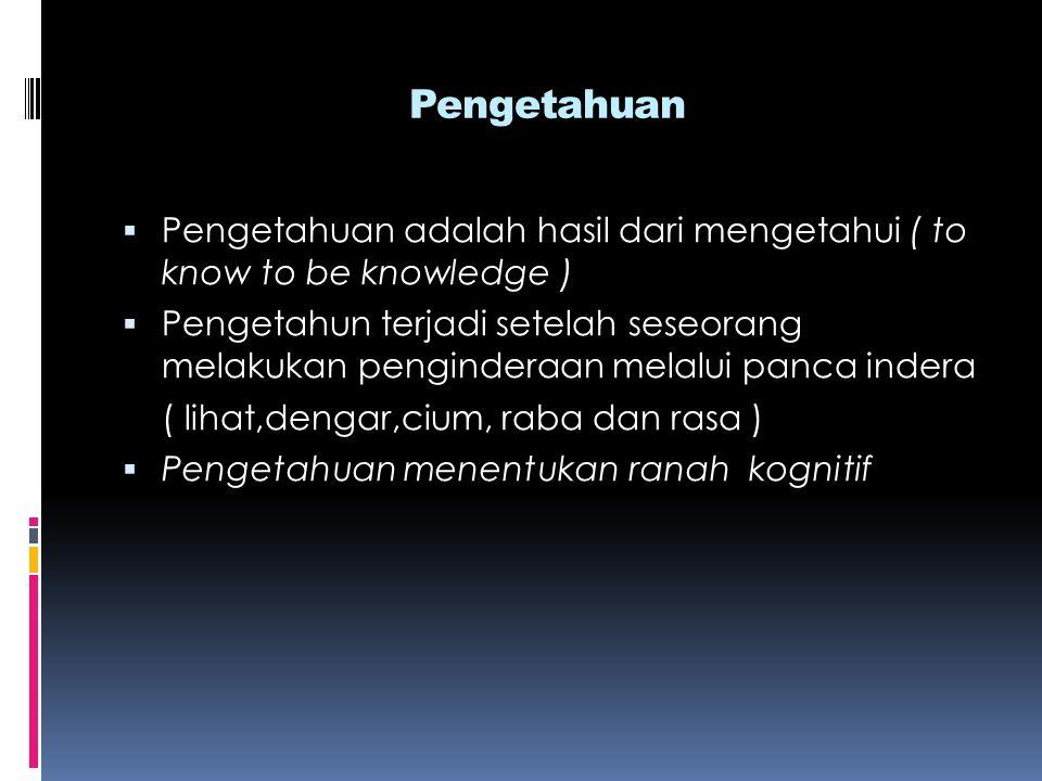 Pengetahuan  Pengetahuan adalah hasil dari mengetahui ( to know to be knowledge )  Pengetahun terjadi setelah seseorang melakukan penginderaan melal
