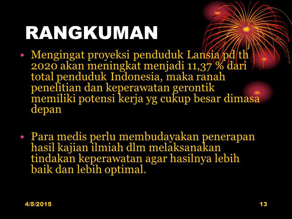 RANGKUMAN Mengingat proyeksi penduduk Lansia pd th 2020 akan meningkat menjadi 11,37 % dari total penduduk Indonesia, maka ranah penelitian dan kepera