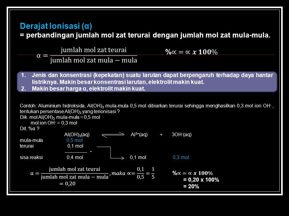 Derajat Ionisasi (α) = perbandingan jumlah mol zat terurai dengan jumlah mol zat mula-mula. 1.Jenis dan konsentrasi (kepekatan) suatu larutan dapat be