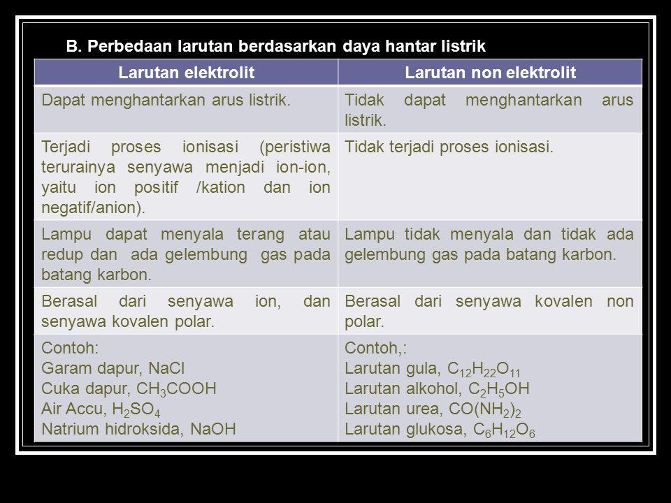B. Perbedaan larutan berdasarkan daya hantar listrik Larutan elektrolitLarutan non elektrolit Dapat menghantarkan arus listrik.Tidak dapat menghantark