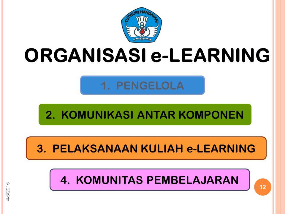 ORGANISASI e-LEARNING 1. PENGELOLA 2. KOMUNIKASI ANTAR KOMPONEN 3. PELAKSANAAN KULIAH e-LEARNING 4. KOMUNITAS PEMBELAJARAN 4/5/2015 12