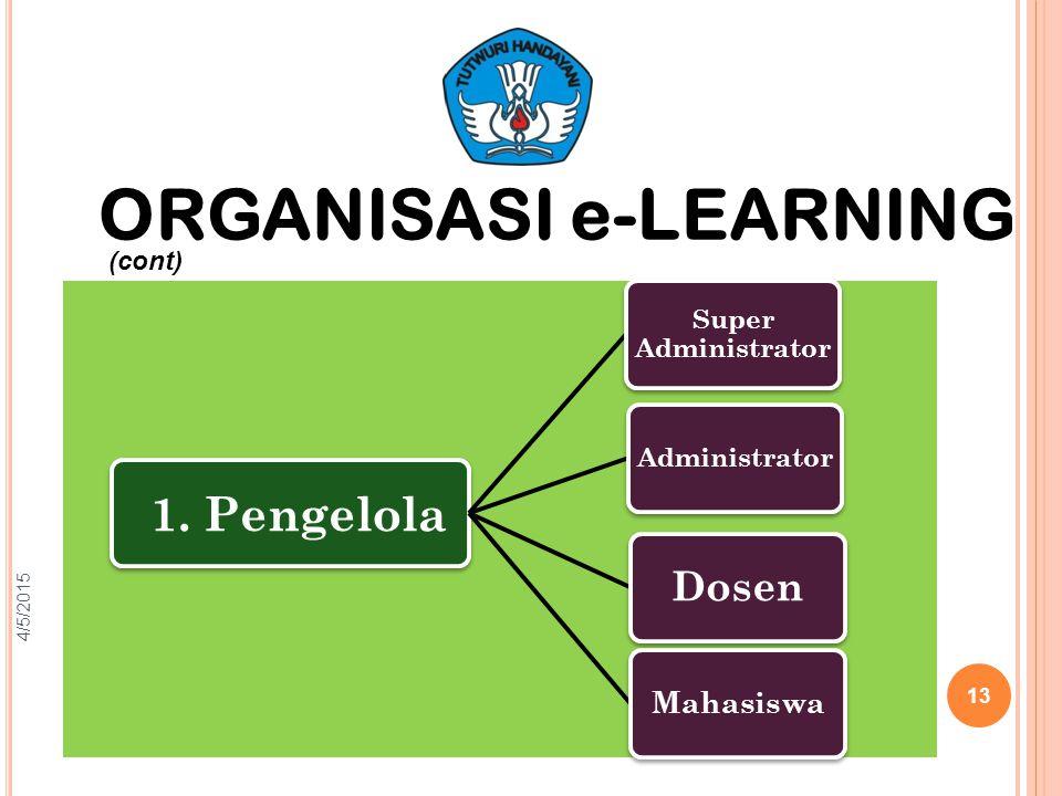 1. Pengelola Super Administrator Administrator Dosen Mahasiswa ORGANISASI e-LEARNING (cont) 4/5/2015 13