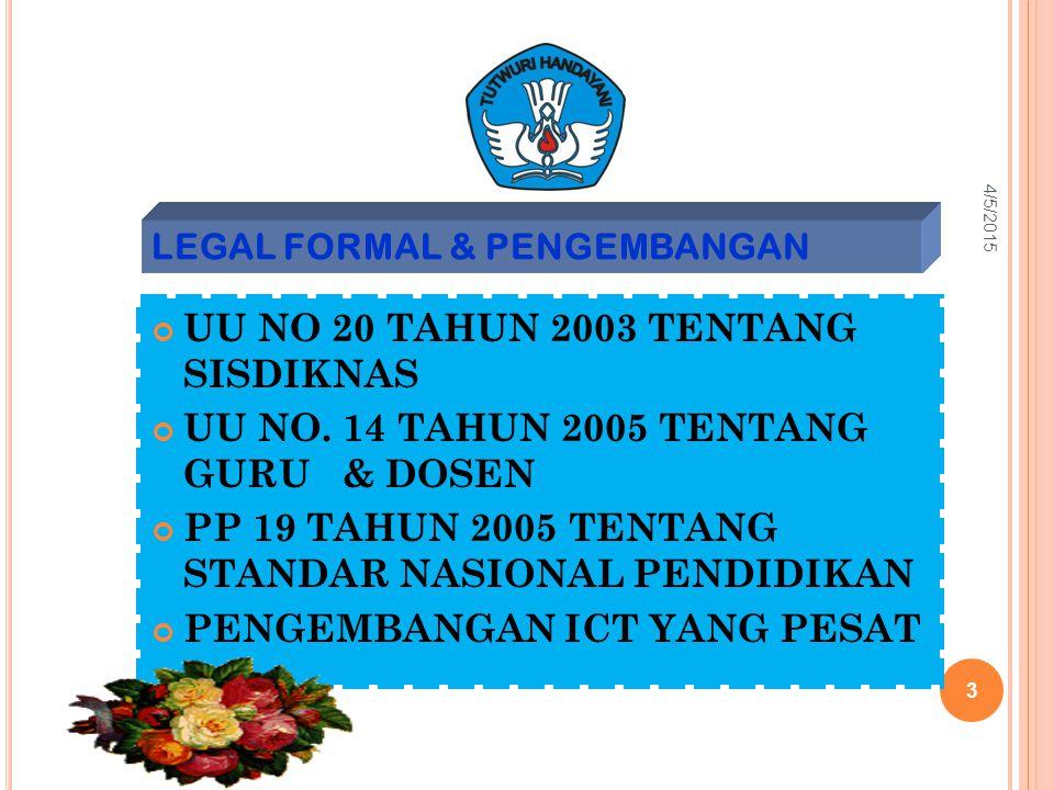 LEGAL FORMAL & PENGEMBANGAN UU NO 20 TAHUN 2003 TENTANG SISDIKNAS UU NO.