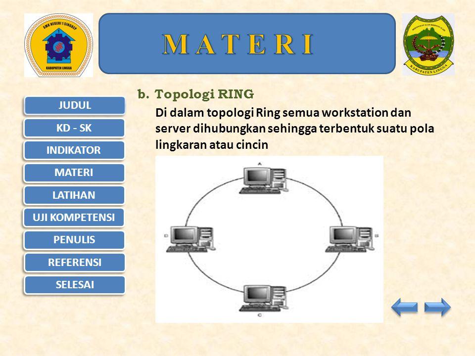 JUDUL KD - SK KD - SK INDIKATOR MATERI LATIHAN UJI KOMPETENSI UJI KOMPETENSI PENULIS REFERENSI SELESAI a.Topologi BUS Pada topologi Bus digunakan sebu