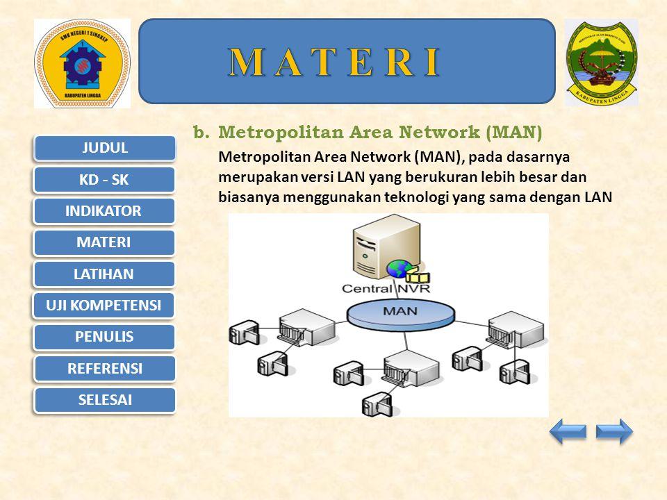 JUDUL KD - SK KD - SK INDIKATOR MATERI LATIHAN UJI KOMPETENSI UJI KOMPETENSI PENULIS REFERENSI SELESAI 2.JENIS JENIS JARINGAN a. Local Area Network (L