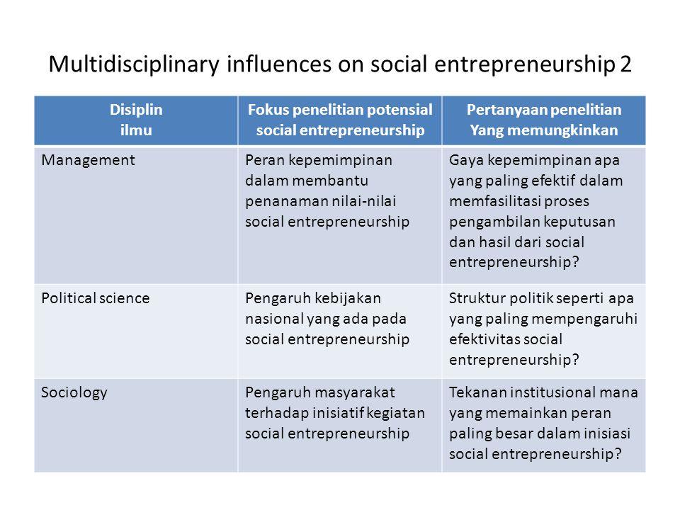 Implications for practitioners Social entrepreneurship telah mulai memasuki ranah bisnis komersil Pertimbangan manfaat untuk kepentingan sosial adalah nilai lebih yang dimiliki social entrepreneurship sehingga dapat berkembang dengan baik bahkan diadopsi oleh pebisnis for-profit